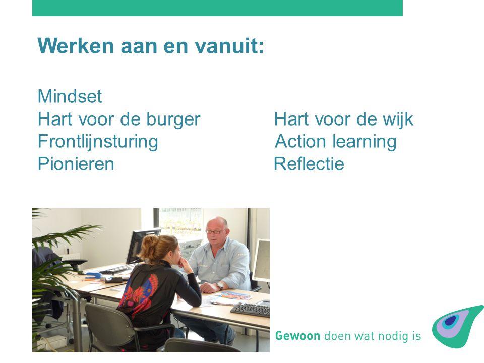 Werken aan en vanuit: Mindset Hart voor de burger Hart voor de wijk Frontlijnsturing Action learning Pionieren Reflectie