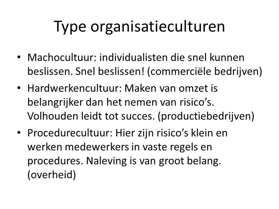 Type organisatieculturen Machocultuur: individualisten die snel kunnen beslissen. Snel beslissen! (commerciële bedrijven) Hardwerkencultuur: Maken van