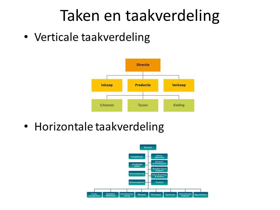 Taken en taakverdeling Verticale taakverdeling Horizontale taakverdeling