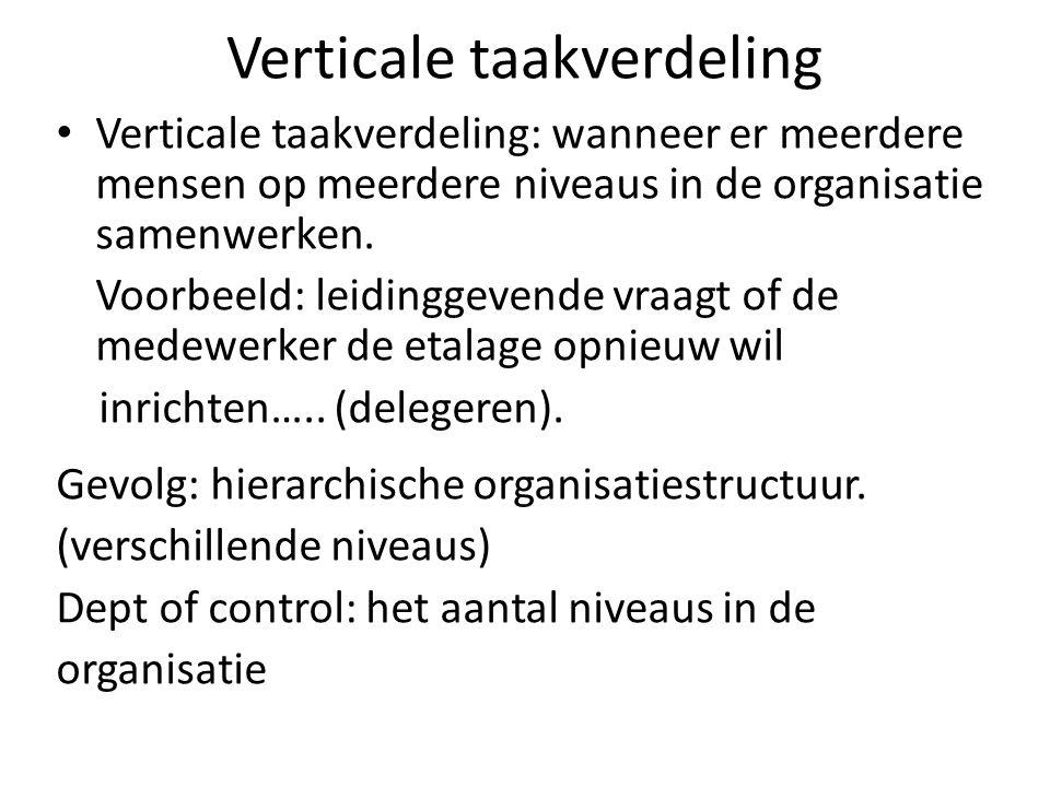 Verticale taakverdeling Verticale taakverdeling: wanneer er meerdere mensen op meerdere niveaus in de organisatie samenwerken. Voorbeeld: leidinggeven