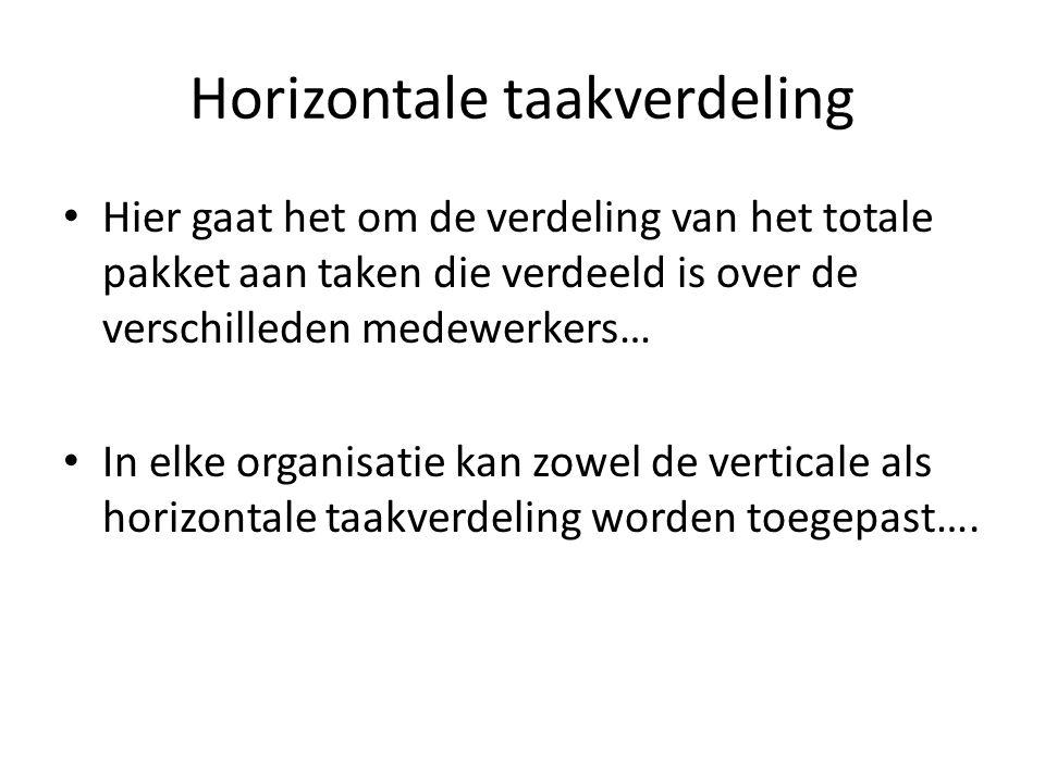 Horizontale taakverdeling Hier gaat het om de verdeling van het totale pakket aan taken die verdeeld is over de verschilleden medewerkers… In elke org