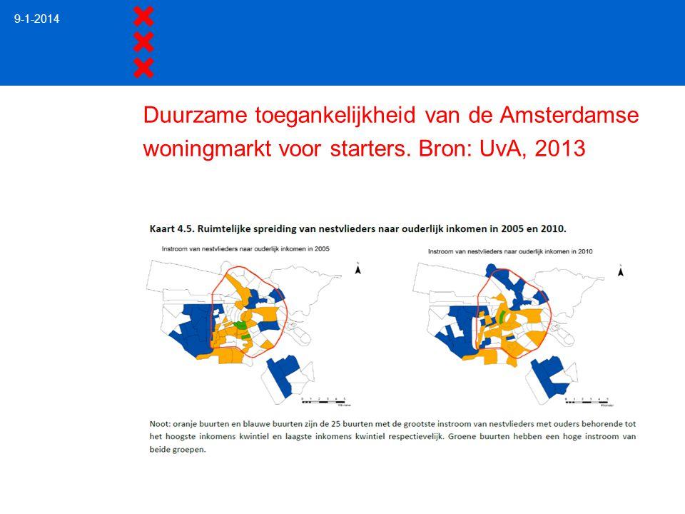 Duurzame toegankelijkheid van de Amsterdamse woningmarkt voor starters. Bron: UvA, 2013 9-1-2014