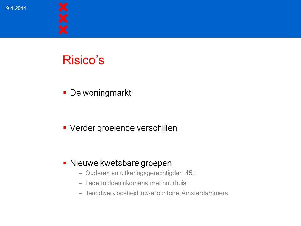 Risico's  De woningmarkt  Verder groeiende verschillen  Nieuwe kwetsbare groepen –Ouderen en uitkeringsgerechtigden 45+ –Lage middeninkomens met huurhuis –Jeugdwerkloosheid nw-allochtone Amsterdammers 9-1-2014