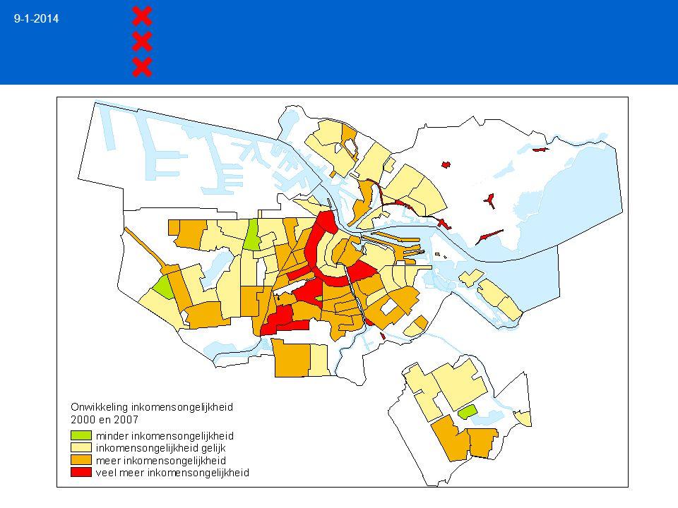 SLI naar domein en stadsdeel 9-1-2014