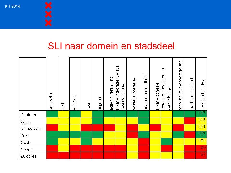 Concentraties kansarmoede 2002- 2012 9-1-2014
