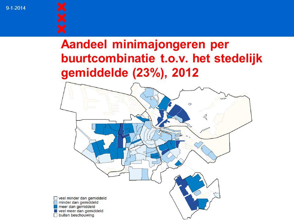 Aandeel minimajongeren per buurtcombinatie t.o.v. het stedelijk gemiddelde (23%), 2012 9-1-2014