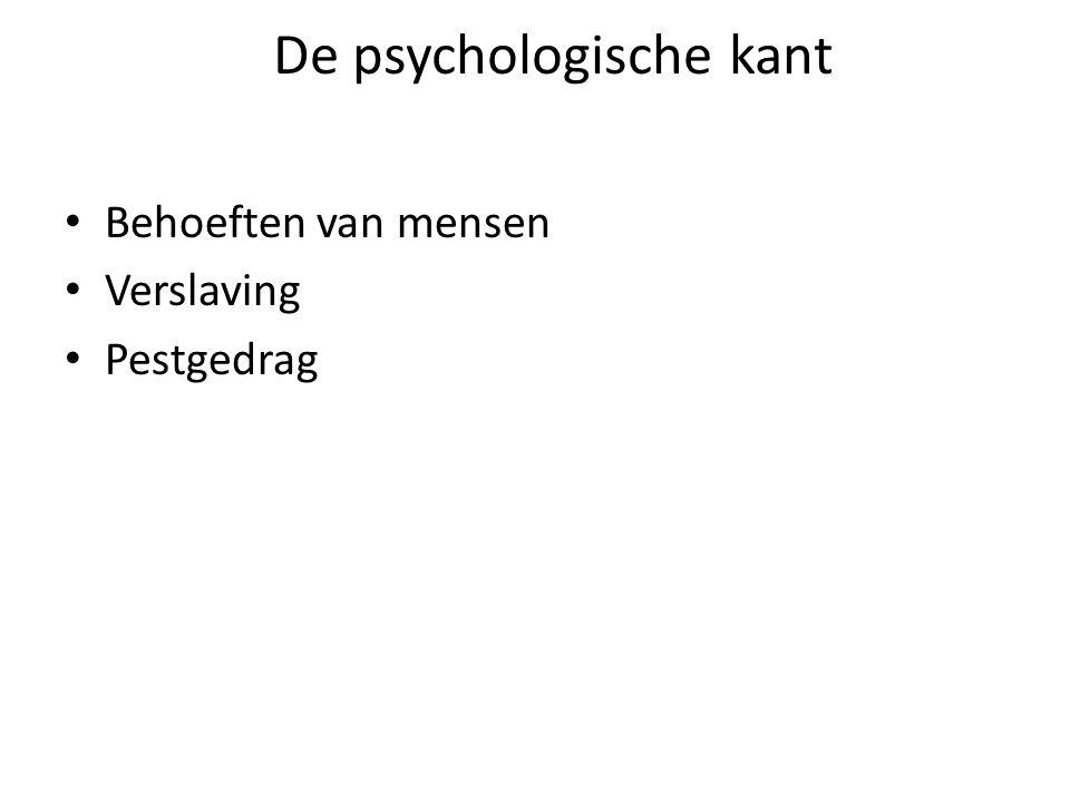 De psychologische kant Behoeften van mensen Verslaving Pestgedrag