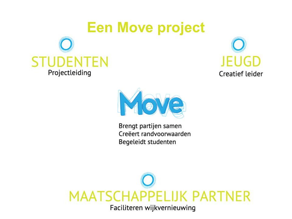 Een Move project