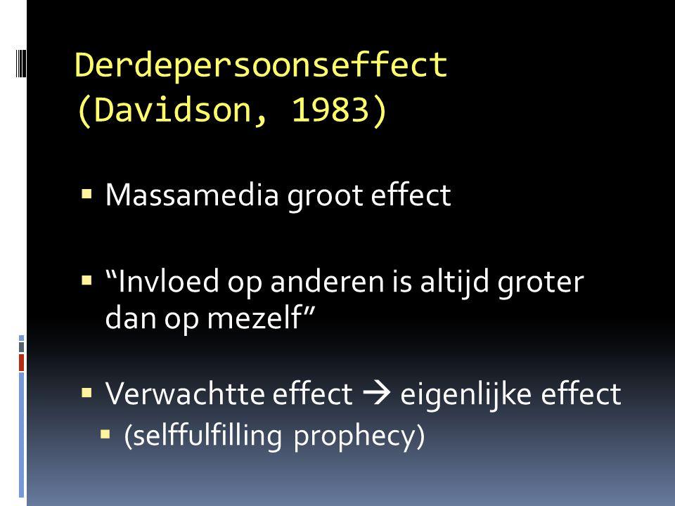 """Derdepersoonseffect (Davidson, 1983)  Massamedia groot effect  """"Invloed op anderen is altijd groter dan op mezelf""""  Verwachtte effect  eigenlijke"""