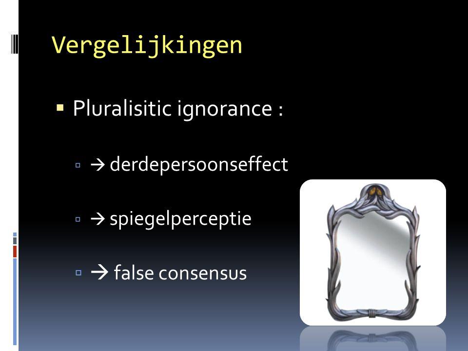 Vergelijkingen  Pluralisitic ignorance :   derdepersoonseffect   spiegelperceptie   false consensus