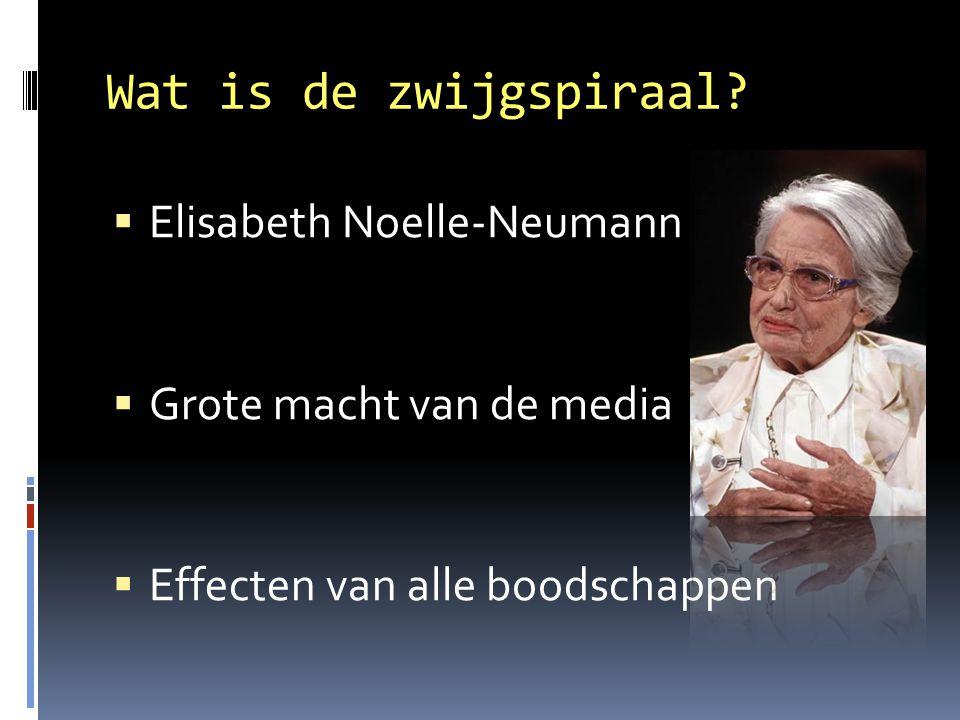 Wat is de zwijgspiraal?  Elisabeth Noelle-Neumann  Grote macht van de media  Effecten van alle boodschappen
