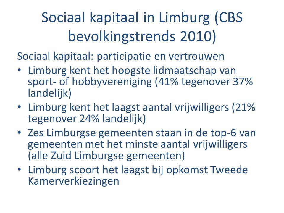 Sociaal kapitaal in Limburg (CBS bevolkingstrends 2010) Sociaal kapitaal: participatie en vertrouwen Limburg kent het hoogste lidmaatschap van sport-