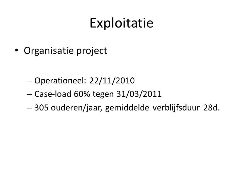 Exploitatie Organisatie project – Operationeel: 22/11/2010 – Case-load 60% tegen 31/03/2011 – 305 ouderen/jaar, gemiddelde verblijfsduur 28d.