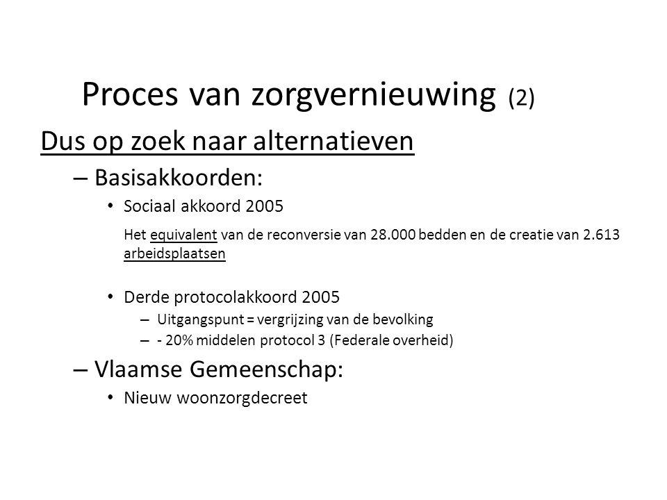 Proces van zorgvernieuwing (2) Dus op zoek naar alternatieven – Basisakkoorden: Sociaal akkoord 2005 Het equivalent van de reconversie van 28.000 bedd