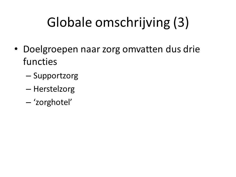 Globale omschrijving (3) Doelgroepen naar zorg omvatten dus drie functies – Supportzorg – Herstelzorg – 'zorghotel'