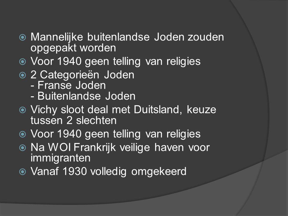  Mannelijke buitenlandse Joden zouden opgepakt worden  Voor 1940 geen telling van religies  2 Categorieën Joden - Franse Joden - Buitenlandse Joden  Vichy sloot deal met Duitsland, keuze tussen 2 slechten  Voor 1940 geen telling van religies  Na WOI Frankrijk veilige haven voor immigranten  Vanaf 1930 volledig omgekeerd