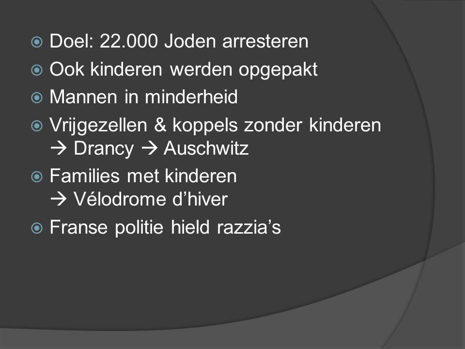  Doel: 22.000 Joden arresteren  Ook kinderen werden opgepakt  Mannen in minderheid  Vrijgezellen & koppels zonder kinderen  Drancy  Auschwitz  Families met kinderen  Vélodrome d'hiver  Franse politie hield razzia's