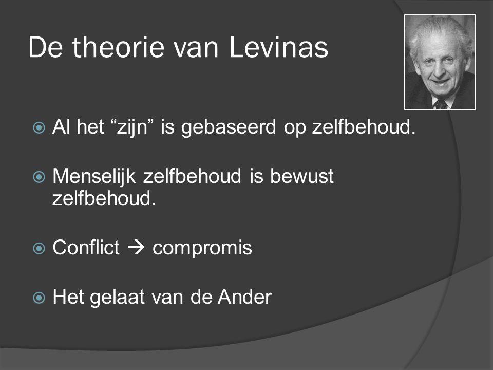 """De theorie van Levinas  Al het """"zijn"""" is gebaseerd op zelfbehoud.  Menselijk zelfbehoud is bewust zelfbehoud.  Conflict  compromis  Het gelaat va"""