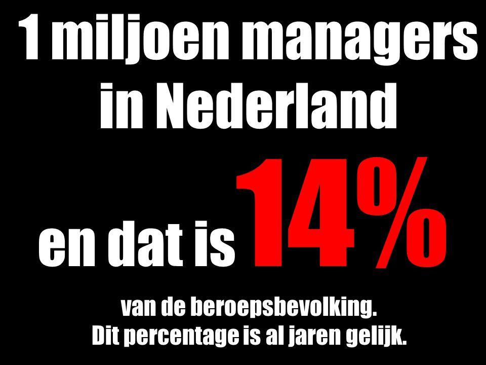 en dat is 14% van de beroepsbevolking. Dit percentage is al jaren gelijk. 1 miljoen managers in Nederland