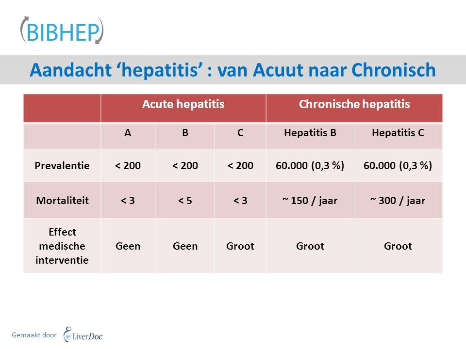 Acute hepatitisChronische hepatitis ABCHepatitis BHepatitis C Prevalentie< 200 60.000 (0,3 %) Mortaliteit< 3< 5< 3~ 150 / jaar~ 300 / jaar Effect medische interventie Geen Groot Aandacht 'hepatitis' : van Acuut naar Chronisch Gemaakt door