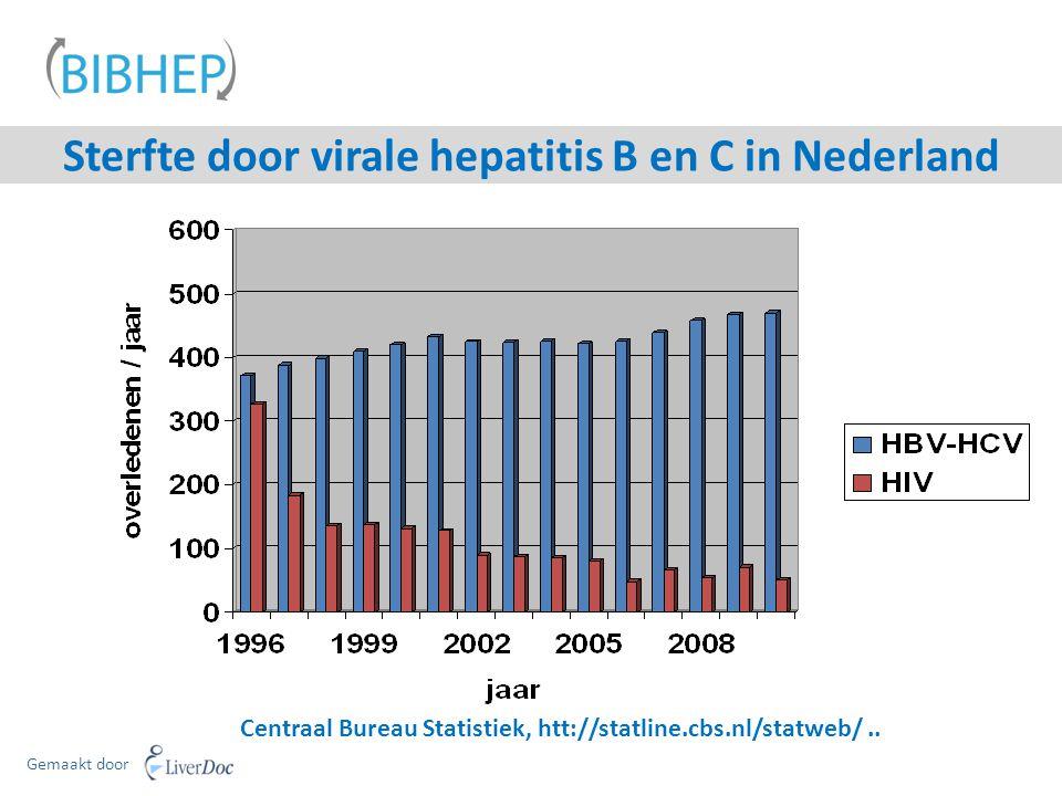 Centraal Bureau Statistiek, htt://statline.cbs.nl/statweb/.. Gemaakt door