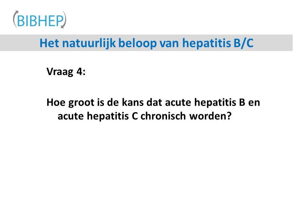 Vraag 4: Hoe groot is de kans dat acute hepatitis B en acute hepatitis C chronisch worden? Het natuurlijk beloop van hepatitis B/C