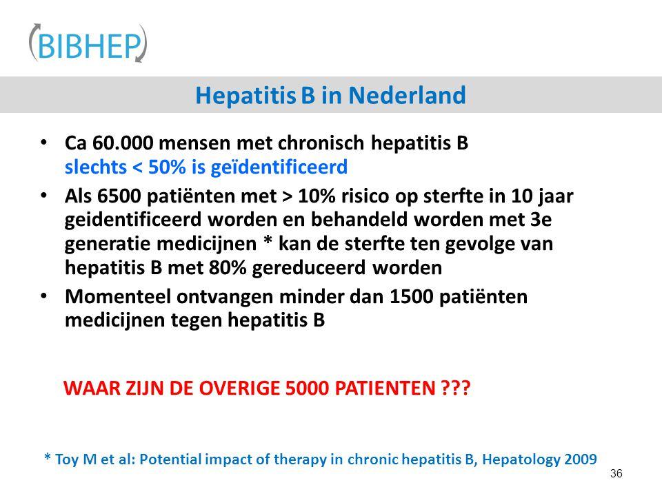 Ca 60.000 mensen met chronisch hepatitis B slechts < 50% is geïdentificeerd Als 6500 patiënten met > 10% risico op sterfte in 10 jaar geidentificeerd worden en behandeld worden met 3e generatie medicijnen * kan de sterfte ten gevolge van hepatitis B met 80% gereduceerd worden Momenteel ontvangen minder dan 1500 patiënten medicijnen tegen hepatitis B * Toy M et al: Potential impact of therapy in chronic hepatitis B, Hepatology 2009 36 Hepatitis B in Nederland WAAR ZIJN DE OVERIGE 5000 PATIENTEN ???