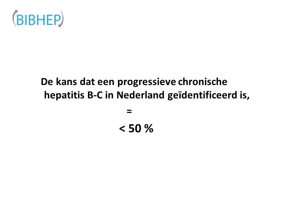 De kans dat een progressieve chronische hepatitis B-C in Nederland geïdentificeerd is, = < 50 %