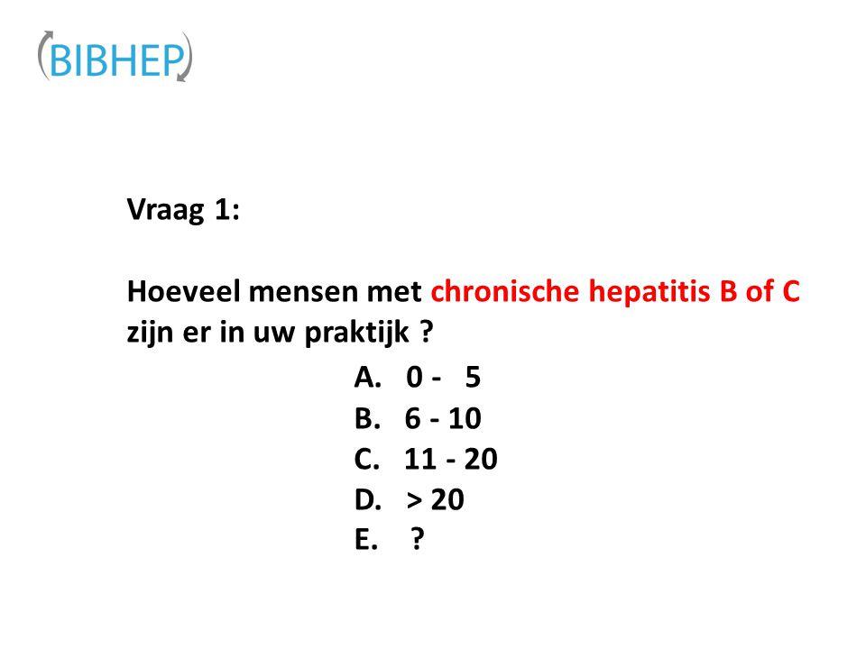 Vraag 1: Hoeveel mensen met chronische hepatitis B of C zijn er in uw praktijk ? A. 0 - 5 B. 6 - 10 C. 11 - 20 D. > 20 E. ?