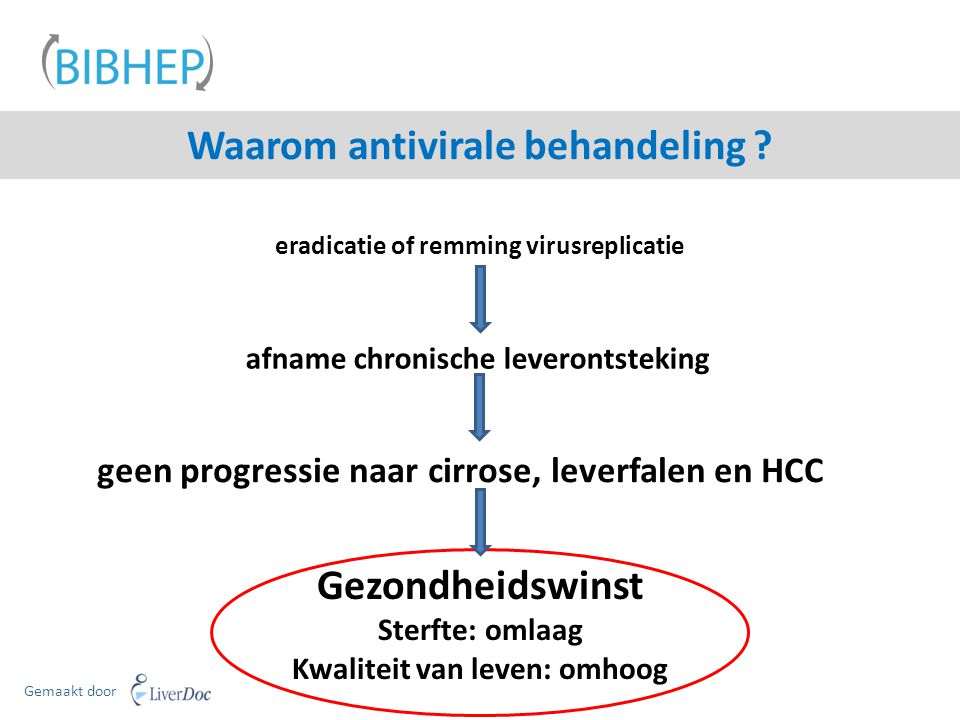 Waarom antivirale behandeling ? geen progressie naar cirrose, leverfalen en HCC eradicatie of remming virusreplicatie Gezondheidswinst Sterfte: omlaag