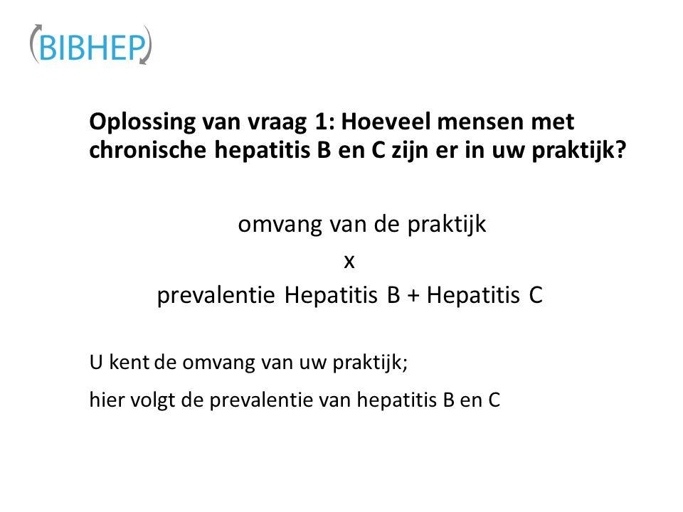 Oplossing van vraag 1: Hoeveel mensen met chronische hepatitis B en C zijn er in uw praktijk? omvang van de praktijk x prevalentie Hepatitis B + Hepat