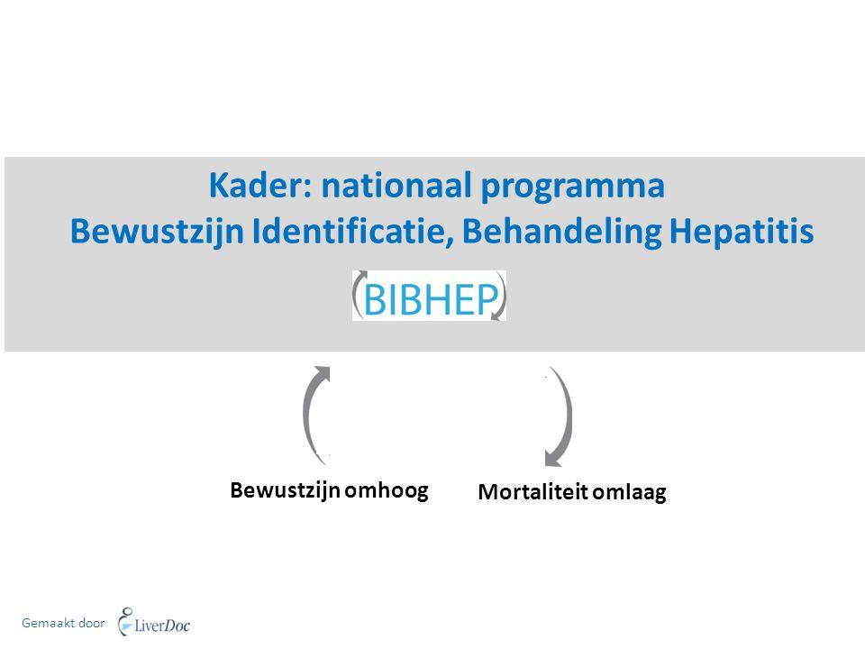 Kader: nationaal programma Bewustzijn Identificatie, Behandeling Hepatitis Bewustzijn omhoog Mortaliteit omlaag Gemaakt door