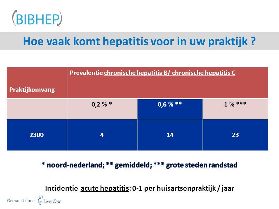 Praktijkomvang Prevalentie chronische hepatitis B/ chronische hepatitis C 0,2 % *0,6 % **1 % *** 230041423 Hoe vaak komt hepatitis voor in uw praktijk .