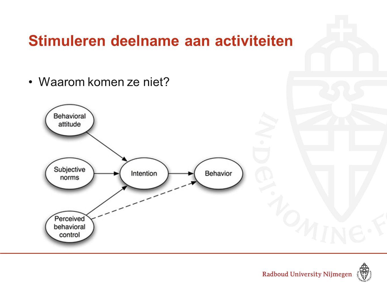 Stimuleren deelname aan activiteiten Waarom komen ze niet