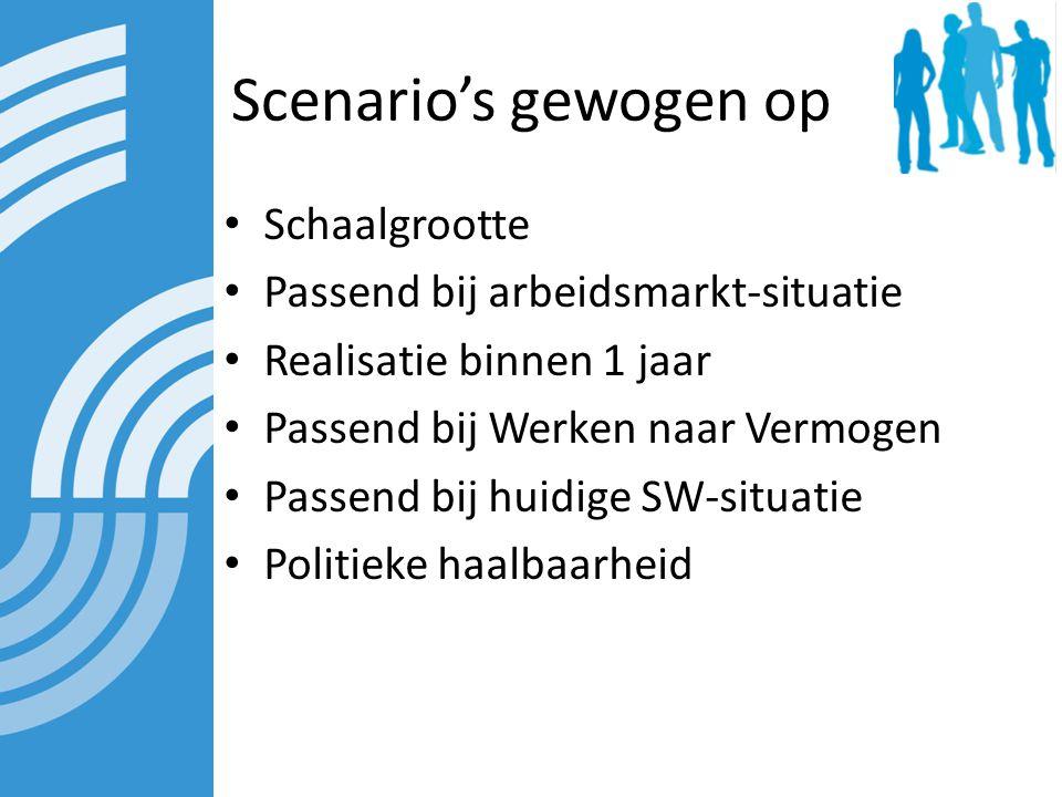 Scenario's gewogen op Schaalgrootte Passend bij arbeidsmarkt-situatie Realisatie binnen 1 jaar Passend bij Werken naar Vermogen Passend bij huidige SW-situatie Politieke haalbaarheid