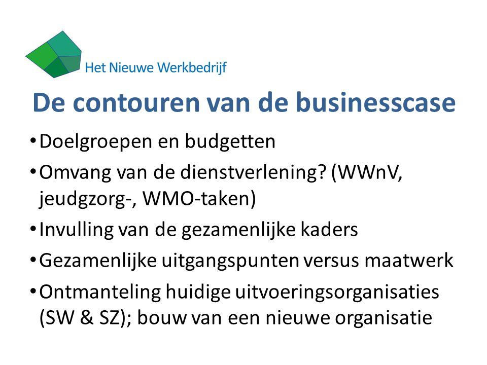De contouren van de businesscase Doelgroepen en budgetten Omvang van de dienstverlening.