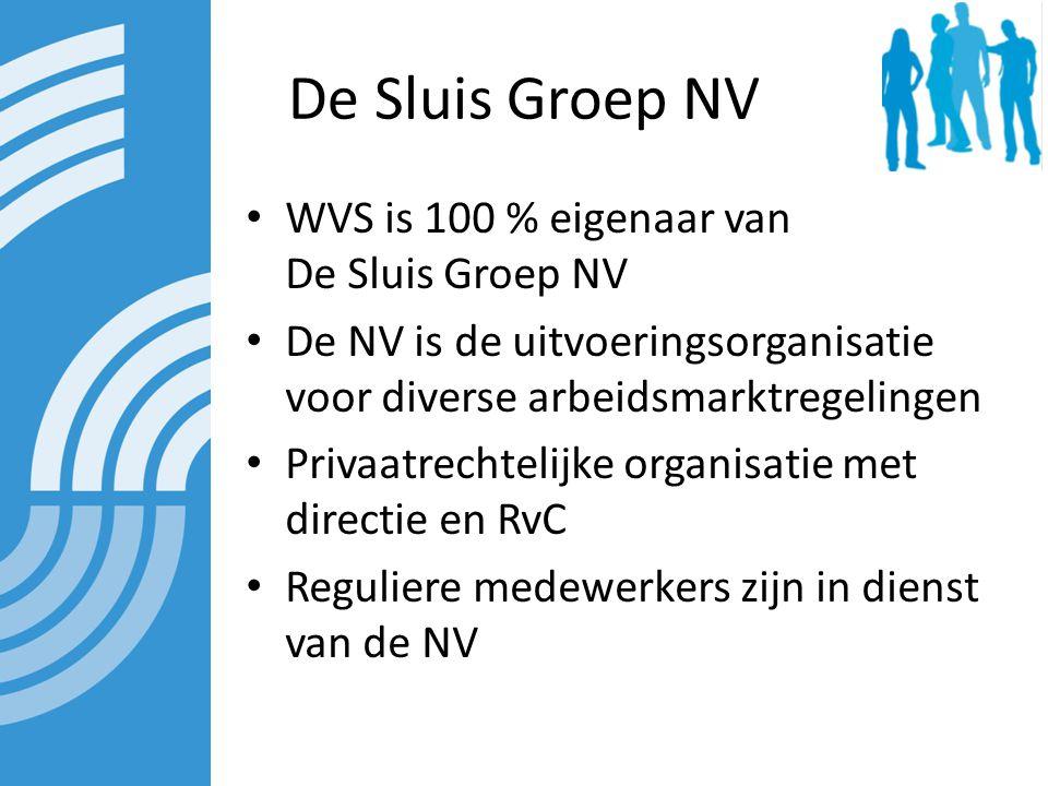 De Sluis Groep NV WVS is 100 % eigenaar van De Sluis Groep NV De NV is de uitvoeringsorganisatie voor diverse arbeidsmarktregelingen Privaatrechtelijke organisatie met directie en RvC Reguliere medewerkers zijn in dienst van de NV