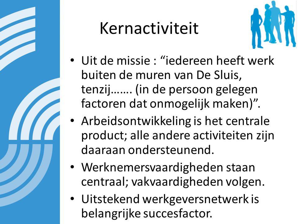 De Sluis financieel 2006 : € 10 miljoen negatief vermogen 2007 : gemeenten betalen € 5,5 milj.