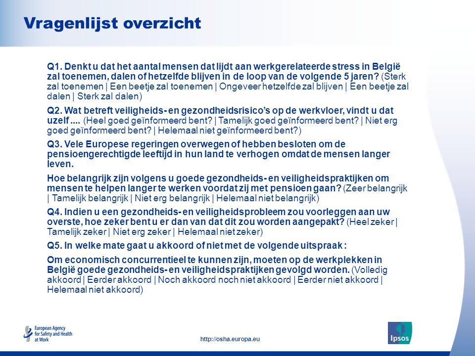 3 http://osha.europa.eu Vragenlijst overzicht  Q1.