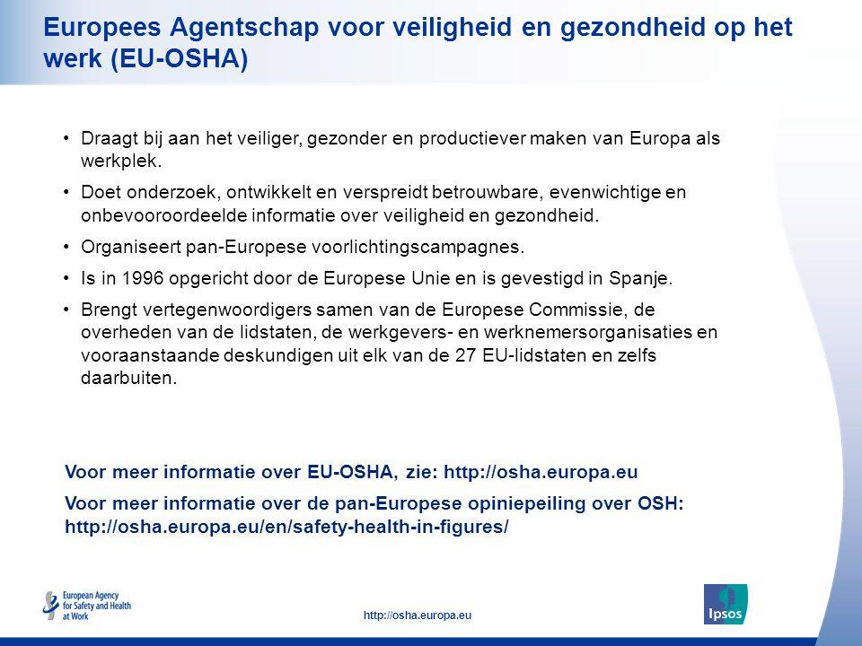 36 http://osha.europa.eu Europees Agentschap voor veiligheid en gezondheid op het werk (EU-OSHA) Draagt bij aan het veiliger, gezonder en productiever maken van Europa als werkplek.