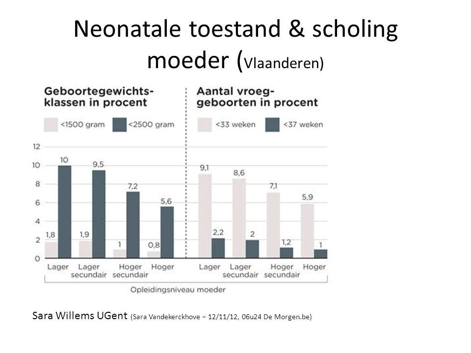 Neonatale toestand & scholing moeder ( Vlaanderen) Sara Willems UGent (Sara Vandekerckhove − 12/11/12, 06u24 De Morgen.be)