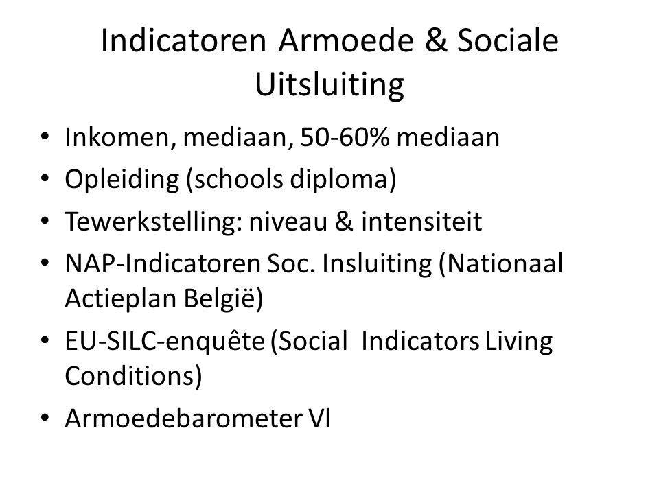 Indicatoren Armoede & Sociale Uitsluiting Inkomen, mediaan, 50-60% mediaan Opleiding (schools diploma) Tewerkstelling: niveau & intensiteit NAP-Indicatoren Soc.