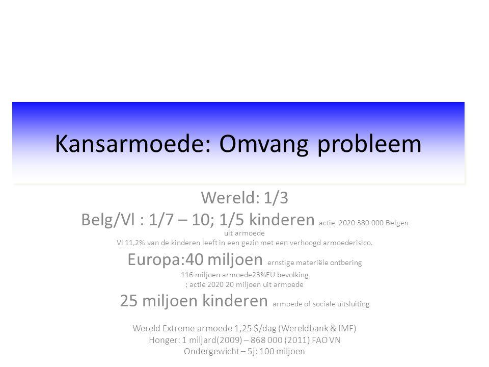 Kansarmoede: Omvang probleem Wereld: 1/3 Belg/Vl : 1/7 – 10; 1/5 kinderen actie 2020 380 000 Belgen uit armoede Vl 11,2% van de kinderen leeft in een gezin met een verhoogd armoederisico.