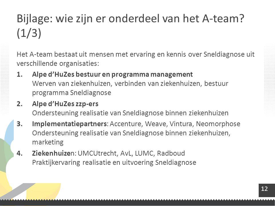 12 Het A-team bestaat uit mensen met ervaring en kennis over Sneldiagnose uit verschillende organisaties: 1.Alpe d'HuZes bestuur en programma management Werven van ziekenhuizen, verbinden van ziekenhuizen, bestuur programma Sneldiagnose 2.Alpe d'HuZes zzp-ers Ondersteuning realisatie van Sneldiagnose binnen ziekenhuizen 3.Implementatiepartners: Accenture, Weave, Vintura, Neomorphose Ondersteuning realisatie van Sneldiagnose binnen ziekenhuizen, marketing 4.Ziekenhuizen: UMCUtrecht, AvL, LUMC, Radboud Praktijkervaring realisatie en uitvoering Sneldiagnose Bijlage: wie zijn er onderdeel van het A-team.