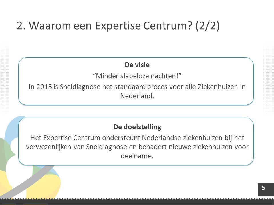 5 De visie Minder slapeloze nachten! In 2015 is Sneldiagnose het standaard proces voor alle Ziekenhuizen in Nederland.