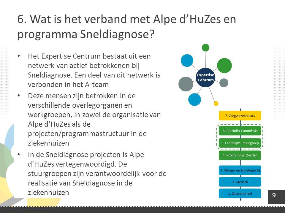 9 Expertise Centrum Het Expertise Centrum bestaat uit een netwerk van actief betrokkenen bij Sneldiagnose.