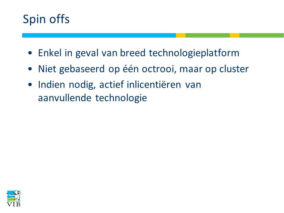 Spin offs Enkel in geval van breed technologieplatform Niet gebaseerd op één octrooi, maar op cluster Indien nodig, actief inlicentiëren van aanvullende technologie