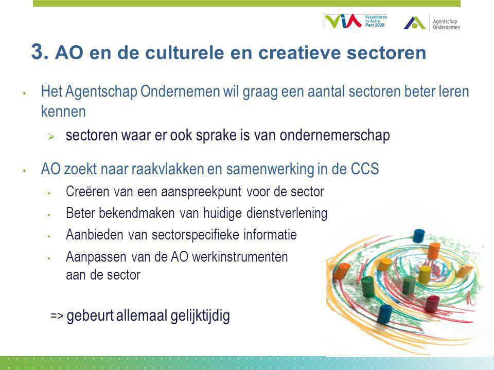Het Agentschap Ondernemen wil graag een aantal sectoren beter leren kennen  sectoren waar er ook sprake is van ondernemerschap AO zoekt naar raakvlak