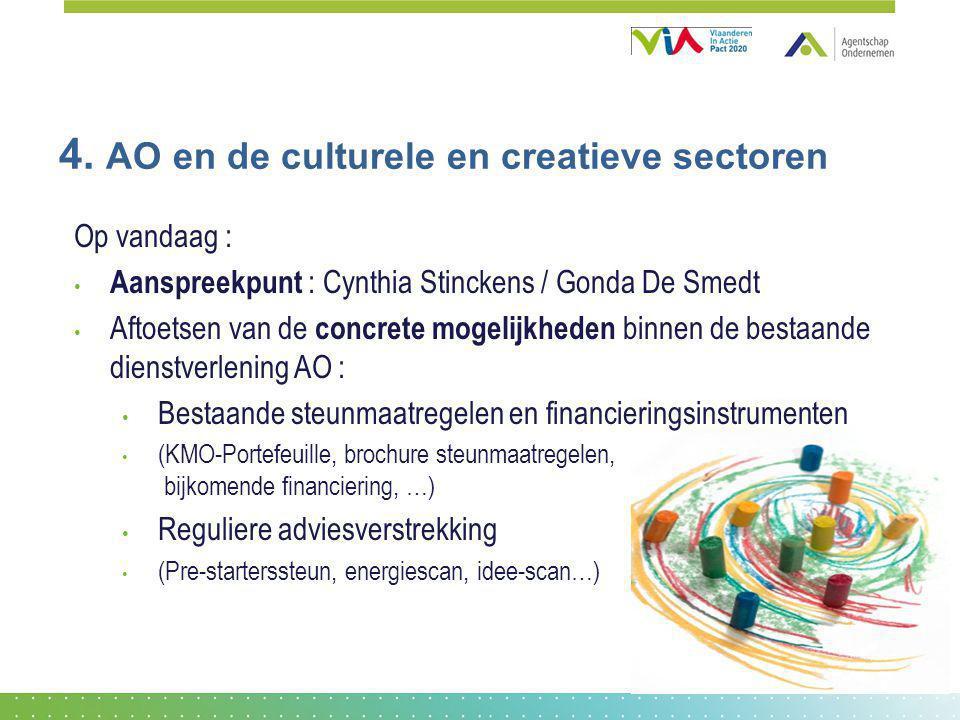 Op vandaag : Aanspreekpunt : Cynthia Stinckens / Gonda De Smedt Aftoetsen van de concrete mogelijkheden binnen de bestaande dienstverlening AO : Besta
