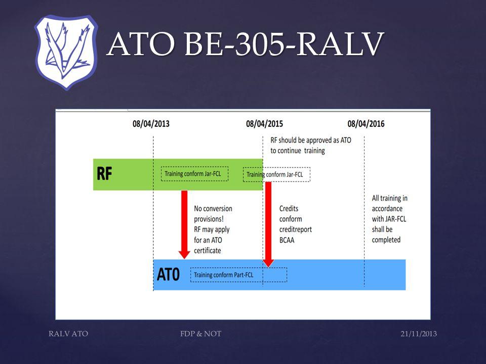ATO BE-305-RALV ATO BE-305-RALV De beheerraad zoekt een balans tussen uitbouw van de ATO en de Aeroclub.